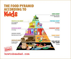 The Food Pyramid Groups According to Kids