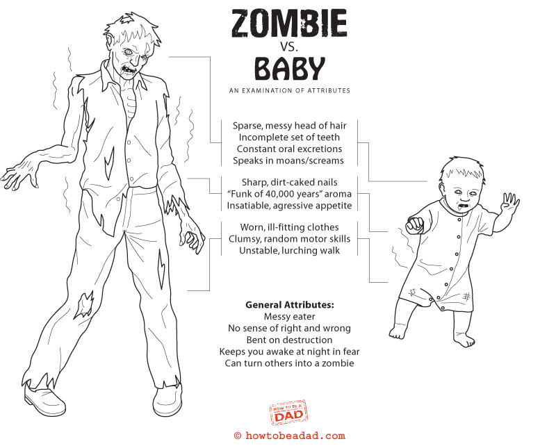 Humorous infographic that compares Zombies to Babies