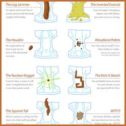 The Types of Diaper Loads Illustrated (The Truth)
