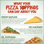 pizza-toppings-tn