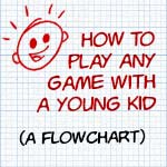How-to-play-any-game-with-a-kid-tn