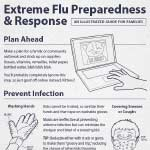extreme-flu-preparedness-tn