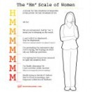 the-hm-scale-of-women-tn