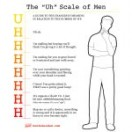 the-uh-scale-of-men-tn