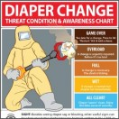 diaper-change-threat-condition-tn
