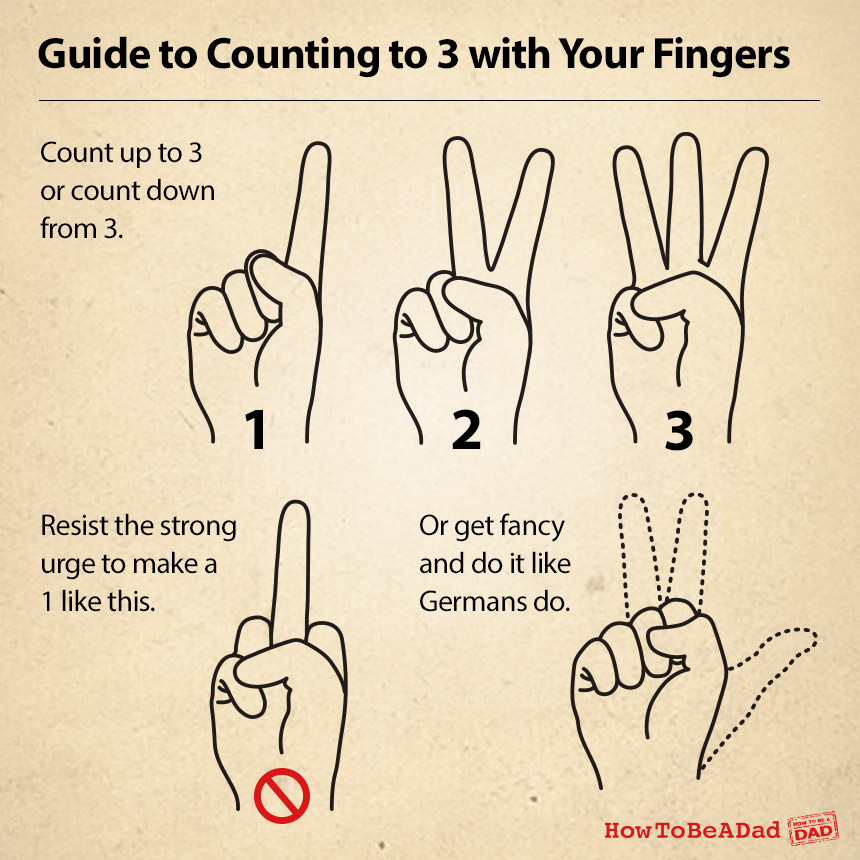 Counting-to-3-fingers