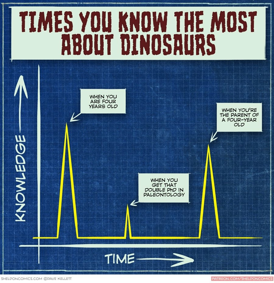 dinosaurinfographic