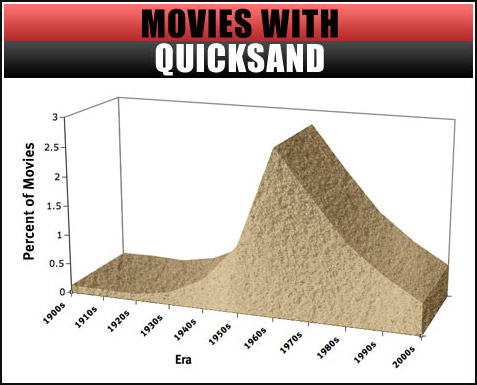 movieswithquicksand